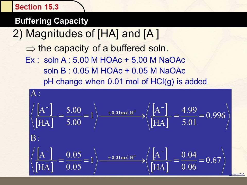 2) Magnitudes of [HA] and [A-]